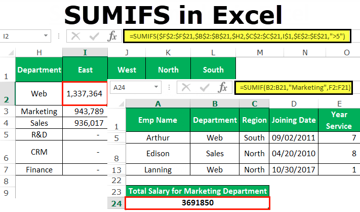 SUMIFS in Excel