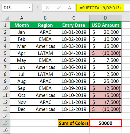 Sum by color in Excel Example1 -2