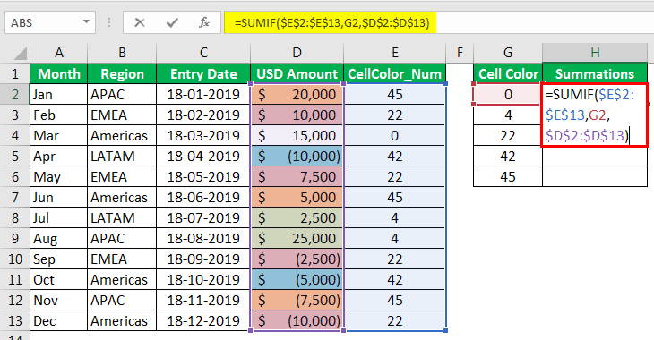 Sum by Color in Excel | Top 2 Methods to Sum by Colors (Step by Step)