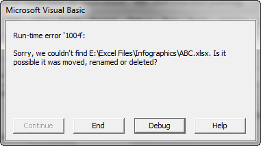VBA 1004 Error (Top 6 Types) | How to Fix Runtime Error 1004 in VBA?