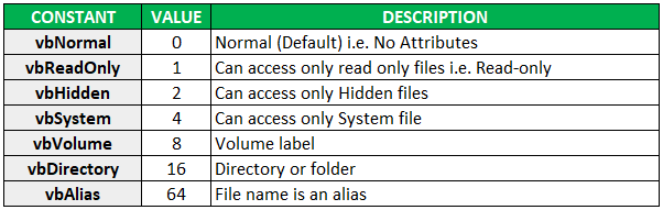 VBA Dir Example 1