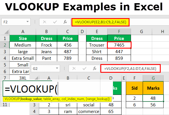 VLOOKUP Examples in Excel Image