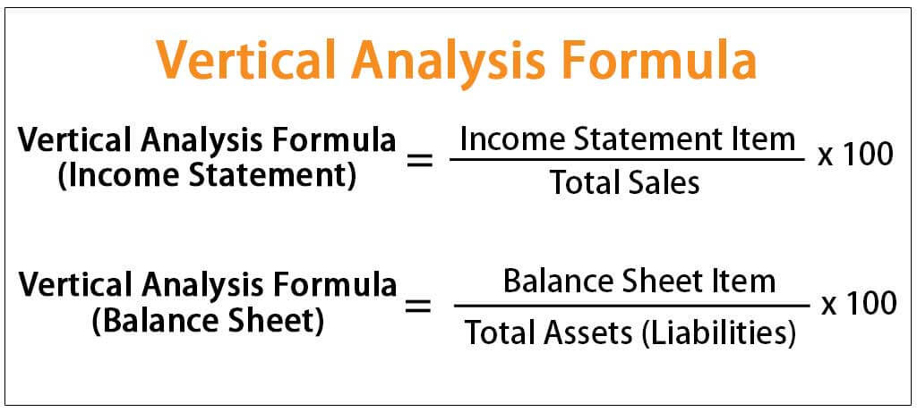 Vertical Analysis Formula