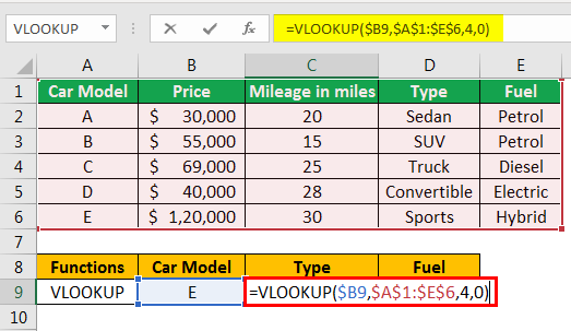 Vlookup & Match Formula examples 1-2