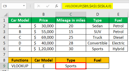 Vlookup & Match Formula examples 1-3