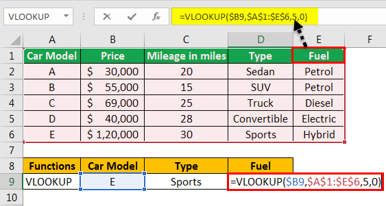Vlookup & Match Formula examples 1-4