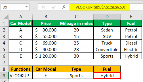 Vlookup & Match Formula examples 1-5