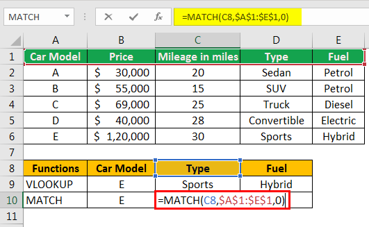 Vlookup & Match Formula examples 1-6