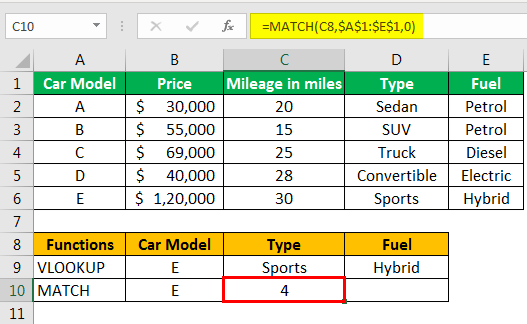 Vlookup & Match Formula examples 1-7