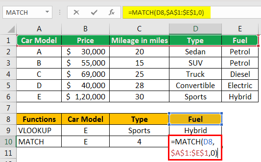 Vlookup & Match Formula examples 1-8