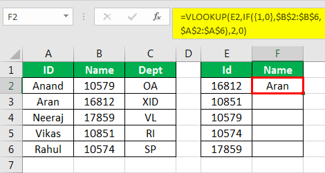 Vlookup to the left in excel example 1-2