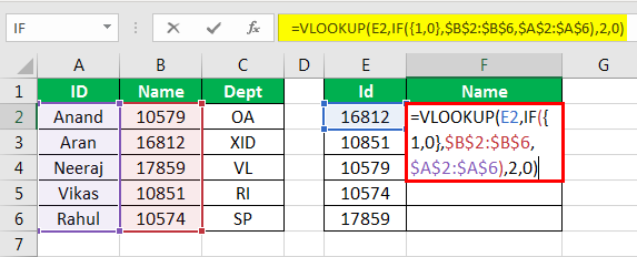 Vlookup to the left in excel example 1