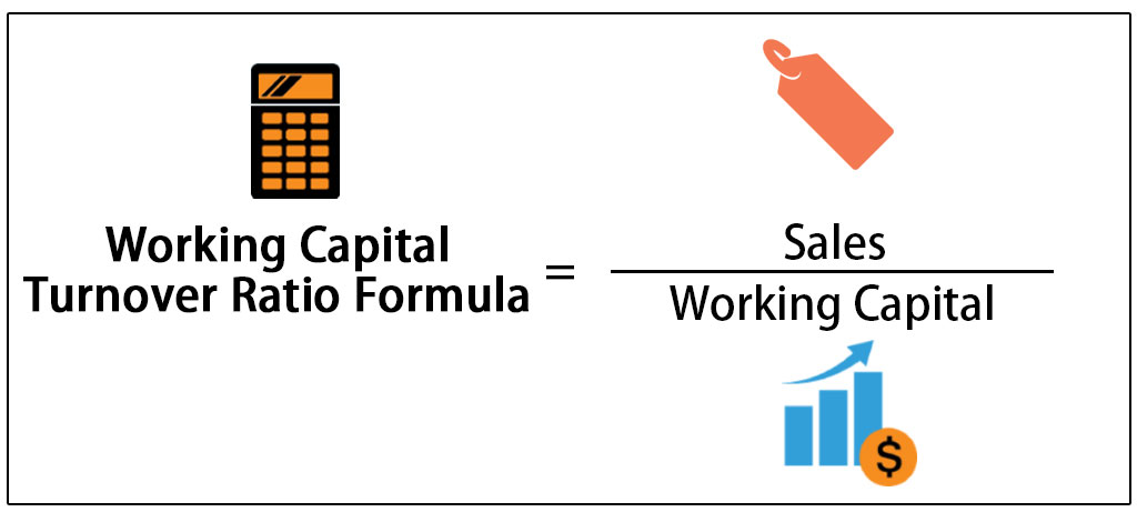 Calculation of Capital Generation at a Sales Level