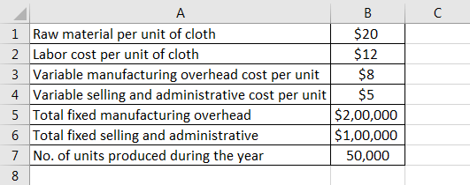 Absorption Costing Formula | How to calculate Absorption