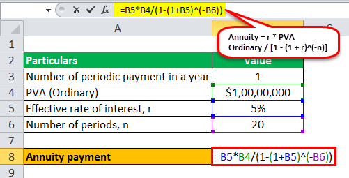annuity formula example 1.2