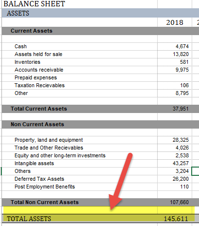 balance Sheet Example - Vodafone