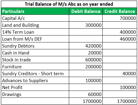 balance sheet reconcilation example 1.1