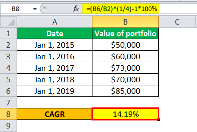cagr formula example 1.7