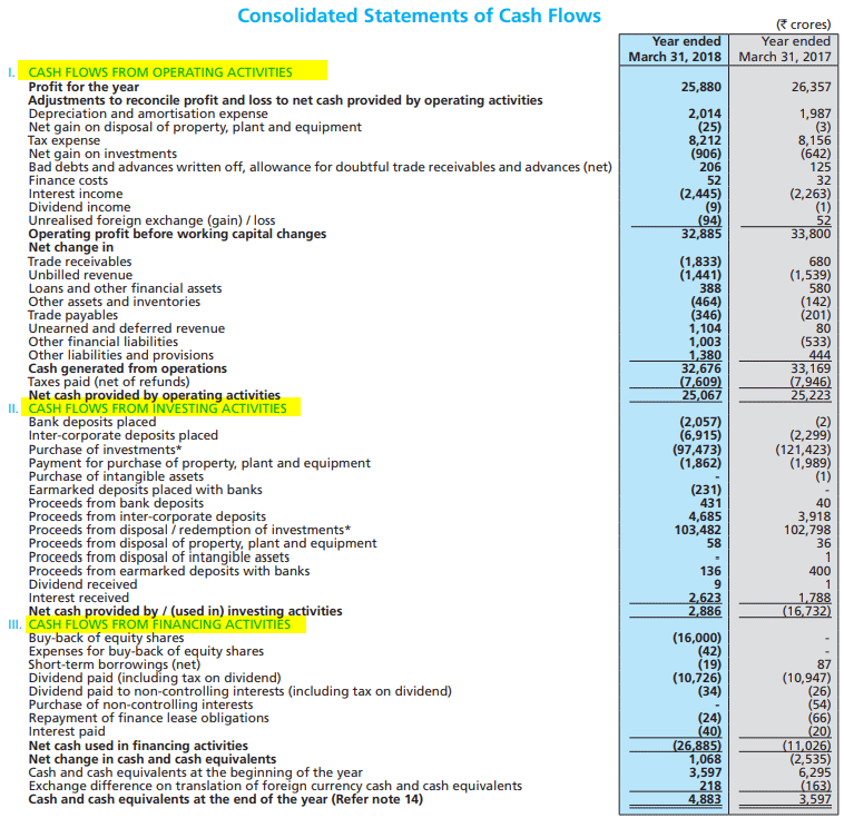 cash flow statement example of tcs