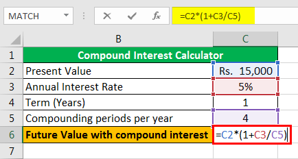 compound interest examples 1-2