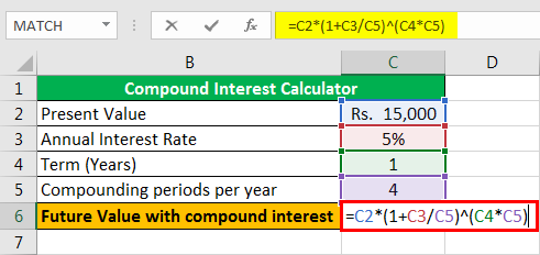 compound interest examples 1-3