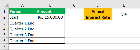 compound interest examples 2