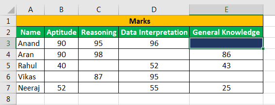 conditional formatting To blank cell 1-14