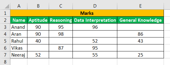 conditional formatting To blank cell