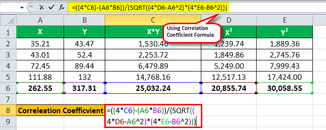 correlation coefficient formula Eg 1.2