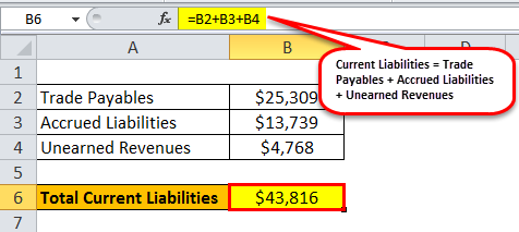 current liabilities example 2