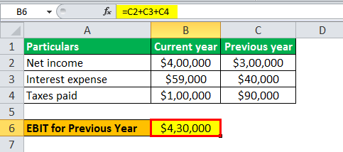degree of financial leverage example 1.4
