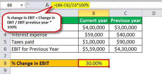 degree of financial leverage formula example 1.5