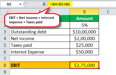 degree of financial leverage formula example 2.3