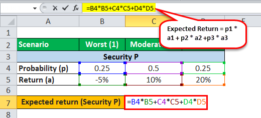expected value formula example 1.2