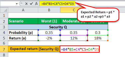 expected value formula example 1.4