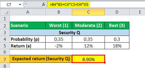 expected value formula example 1.5