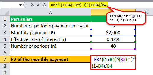 Future Value of Annuity Due Formula example 2.2