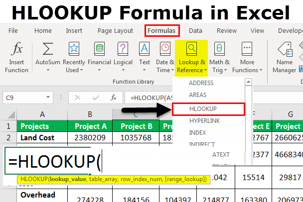 HLOOKUP Formula in Excel | Complete Guide to Use HLOOKUP Formula