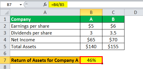 internal growth rate formula example 1.4