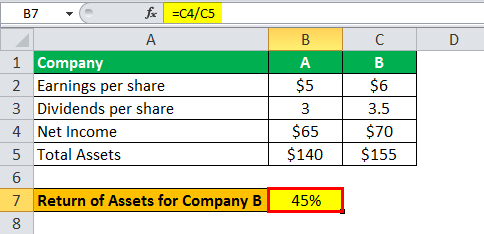 internal growth rate formula example 1.5