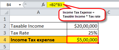 income tax expense example
