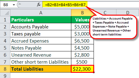 liabilities calculation