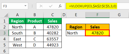 example 3.1 with Vlookup