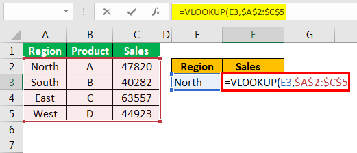 example 3.2 with Vlookup