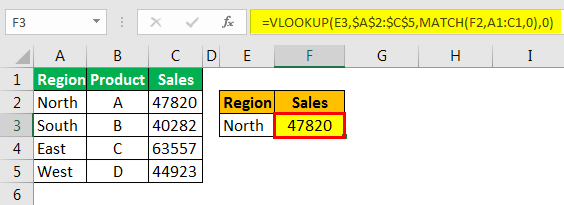 example 3.7 with Vlookup