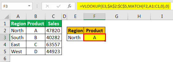 example 3.8 with Vlookup