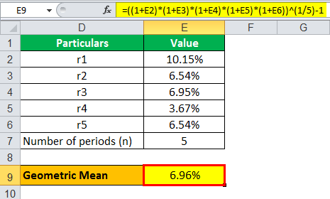 mean formula example 1.6