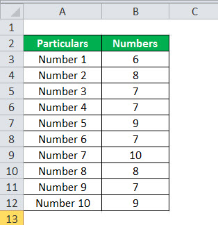 Excel mode function example 2