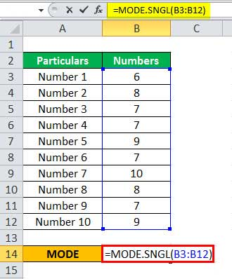 Excel mode function example 2.1