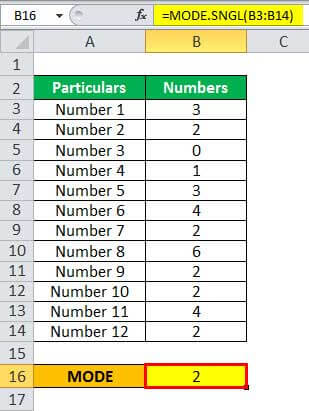 Excel mode function example 4.2